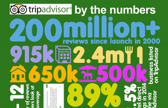 Hotelier and Restauranteur Business Networking Evening with Trip Advisor